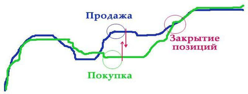 diferența dintre criptocurrency și valută)