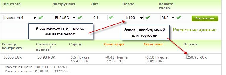 volumul tranzacționării)
