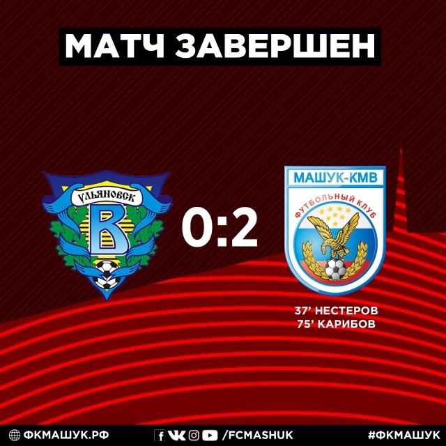 ФК «Машук – КМВ» в товарищеском матче со счетом 2:0 обыграл «Волгу» из Ульяновска
