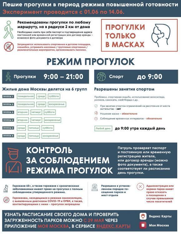 Как и сколько можно будет гулять с 1 июня в Москве?