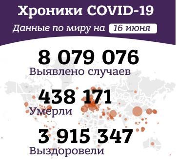 Вечерние хроники коронавируса в России и мире за 16 июня 2020 года