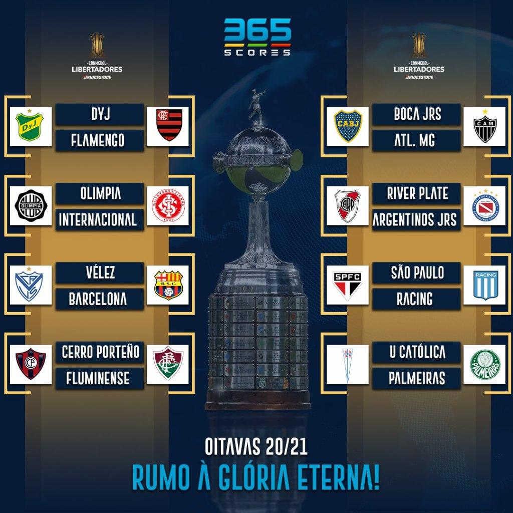 Chaveamento Libertadores