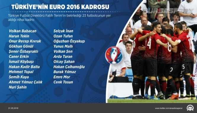 Фатих Терим определил состав сборной Турции на ЕВРО 2016