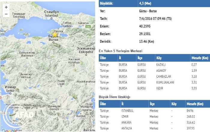 Стамбул и Бурса ощутили землетрясение силой 4.3 балла