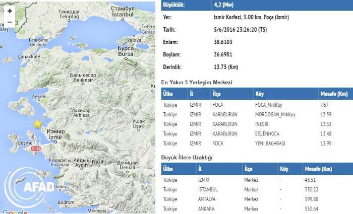 Измир почувствовал землетрясение силой 4,2 балла