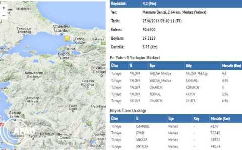Утреннее землетрясение в Ялове ощущалось в Стамбуле