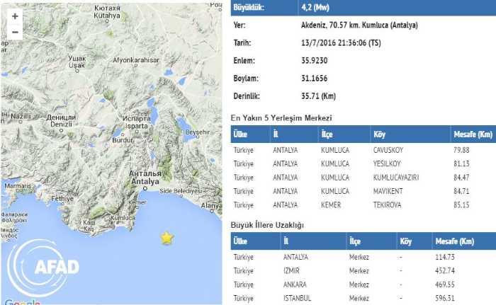 Землетрясение силой 4.2 балла произошло недалеко от Анталии