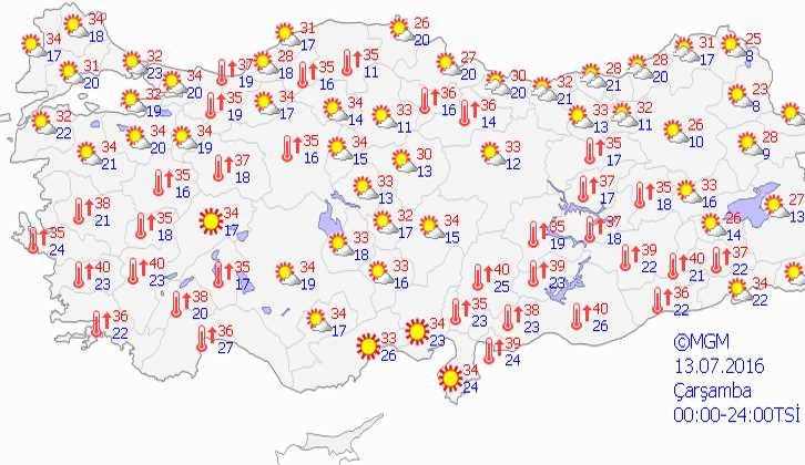 Показатели термометров увеличатся на 5-10 градусов