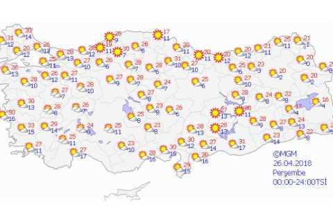 Турцию ожидает аномально теплая неделя
