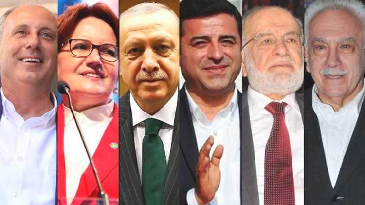 Выборы президента Турции: результаты опросов