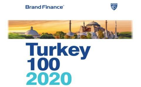 100 самых дорогих брендов Турции 2020