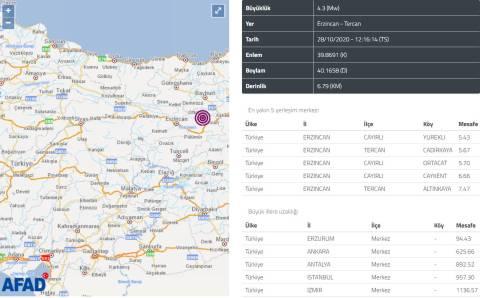 Землетрясение потрясло провинцию Эрзинджан