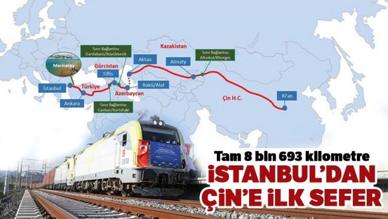 Турция отправила в Китай первый торговый состав