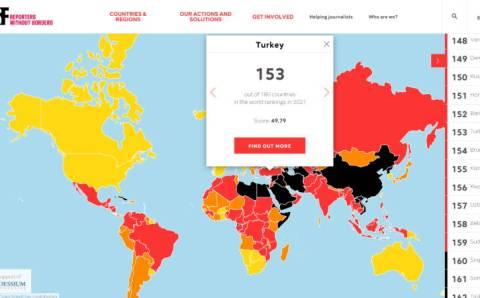 Турция в рейтинге свободы прессы: 153/180