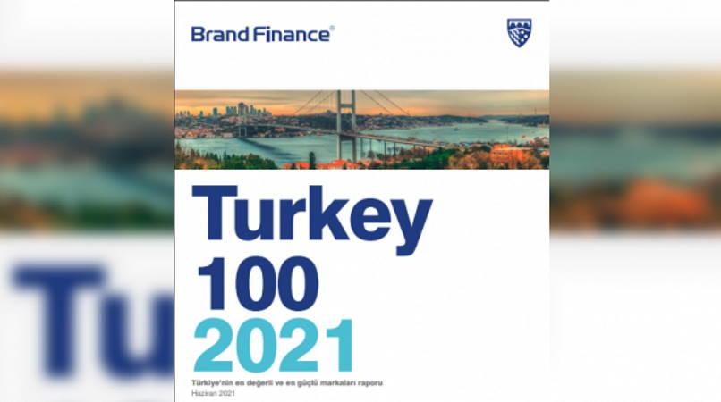Самые дорогие бренды Турции 2021 года