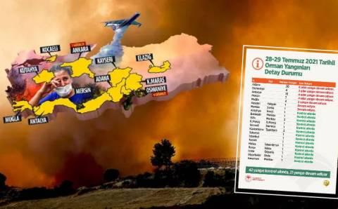 Краткая сводка о пожарах в Турции