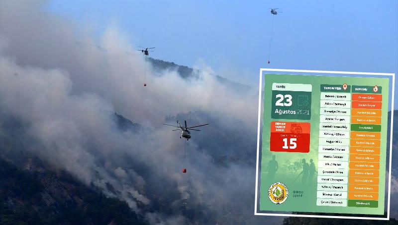 2-й день идет борьба с огнем в национальном парке