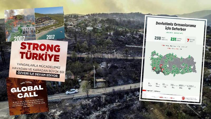 Пожары в Турции: 12-й день и «пылающие» политические споры