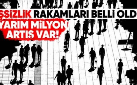 Безработица в Турции: резкий рост за рекордным сокращением
