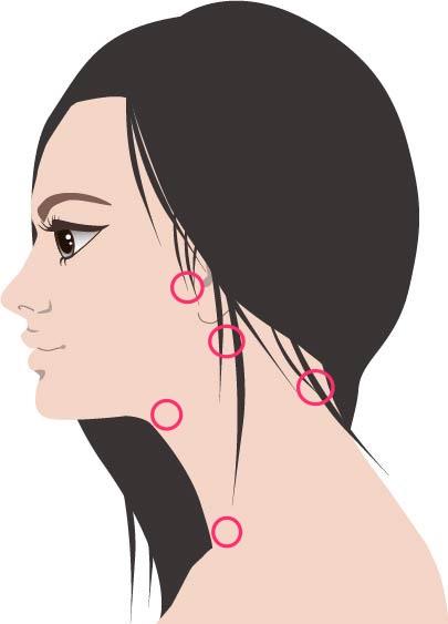 のどのリンパ腺が腫れて痛いのはなぜ?