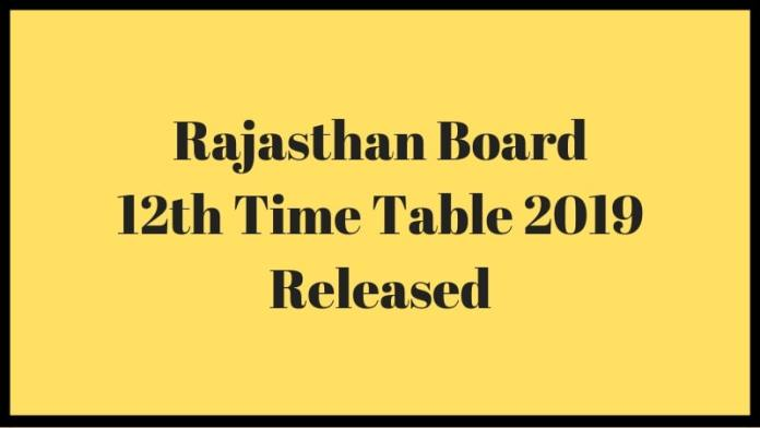 Rajasthan Board 12th Time Table 2019 Released