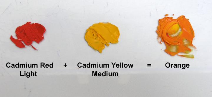 Ban on Cadmium