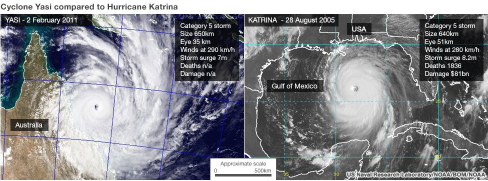 Cyclone Yasi compared to Hurricane Katrina