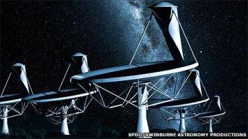 SKA antenna