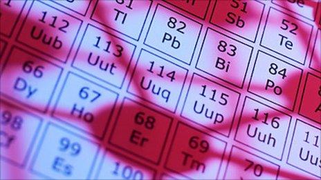 Ununquadium the k2p blog periodic table urtaz Image collections