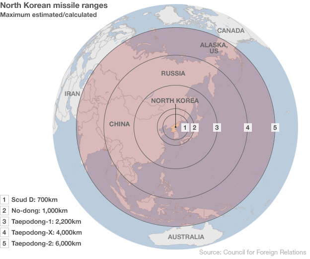 Graphic showing North Korea missile ranges
