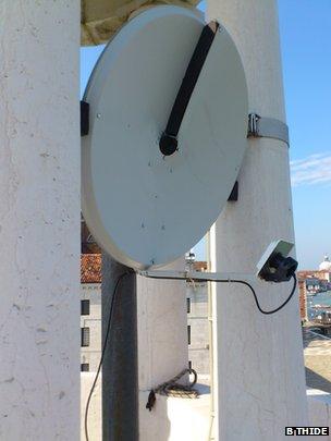 Helicoidal antenna (Bo Thide)