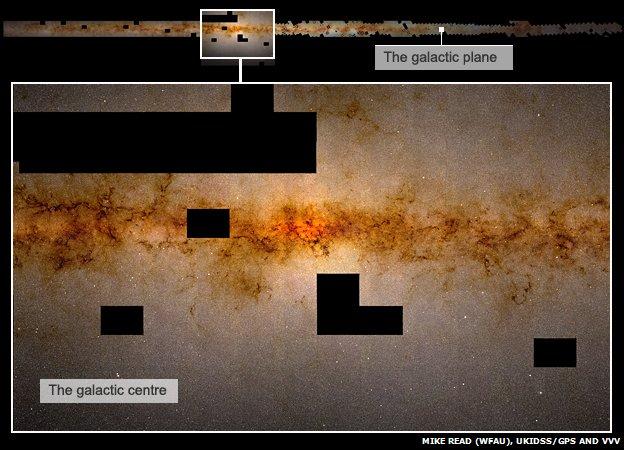 Galactic image (VDFS)