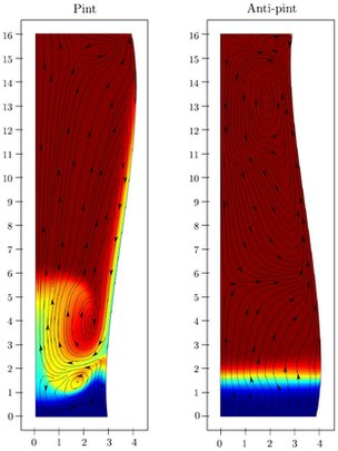 Simulations of bubble circulation