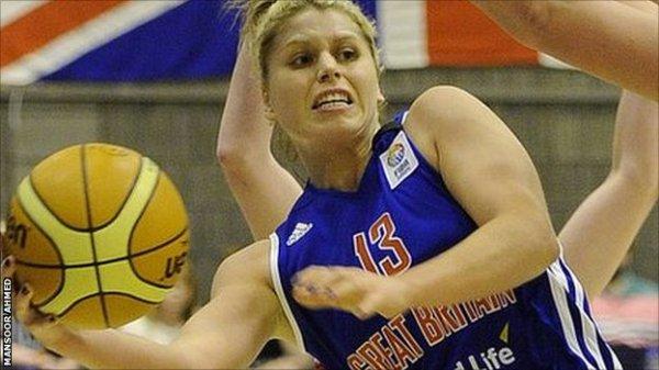 BBC Sport - London 2012: GB basketball women suffer defeat