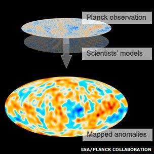 Planck anomalies graphic