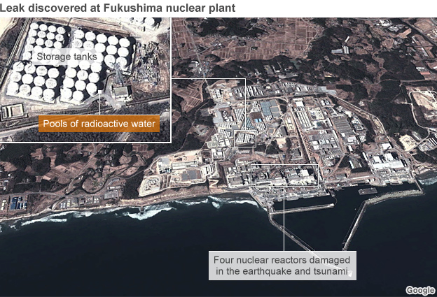 Graphic showing the location of the pools of radioactive water found at the Fukushima nuclear plant