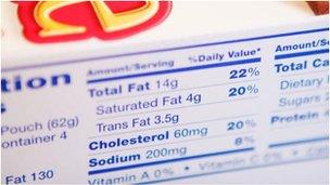 Trans fat label