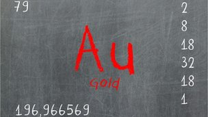 Gold - symbol, atomic number and weight