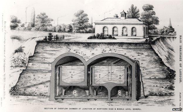 Joseph Bazalgette created an underground complex of sewers using concrete