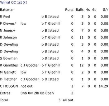 Wirrall Cricket Club scorecard against Haslington