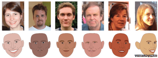 Example faces