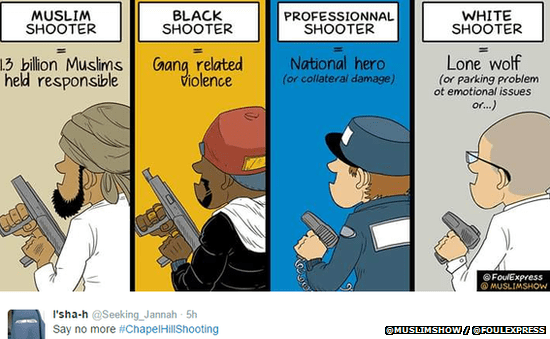 Cartoon showing how people perceive shooters of different backgrounds