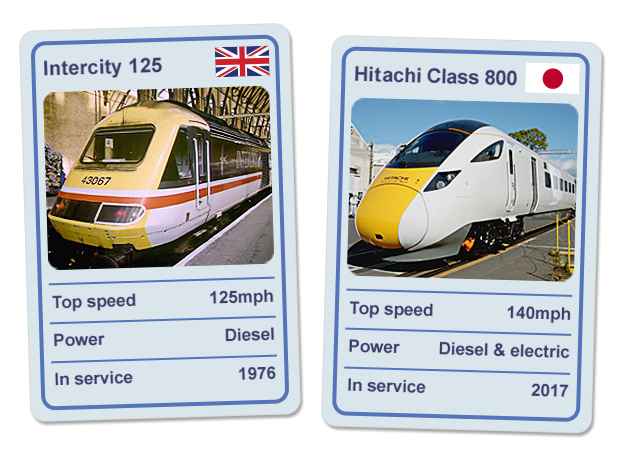 A graphic comparing speed, power and service dates of the Intercity 125 and the Hitachi Class 800