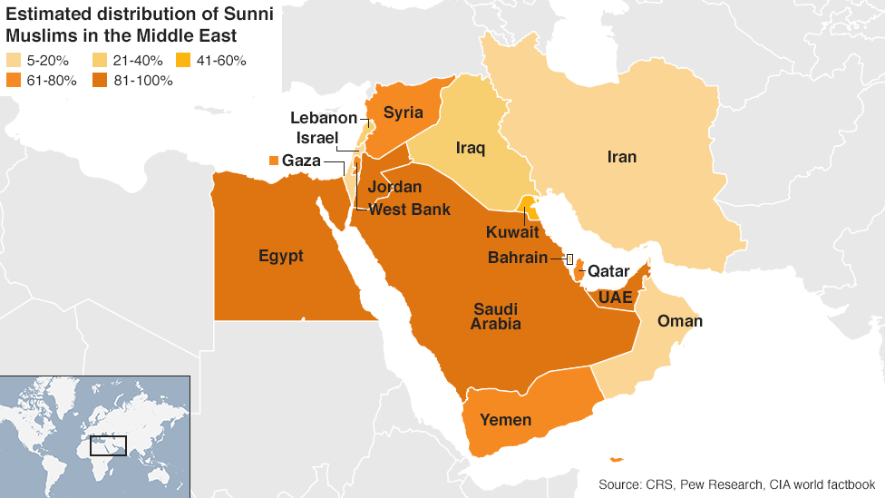 Chart showing estimated distribution of Sunni Muslims in the Middle East