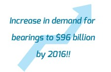 Demand for bearings is set to increase to $96 billion by 2016