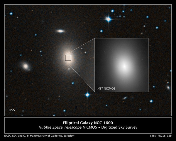 Supermassive black holes may be lurking everywhere in the ...