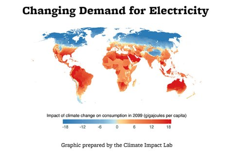 """global map showing areas where electricity use is likely to increase or decrease by 2099 in response to climate change. Areas that will need more electricity are concentrated in the south the text reads """"changinng demand for electricity"""" and """"impact of climate change on consumption in 2099 (gigajoules per capita)"""