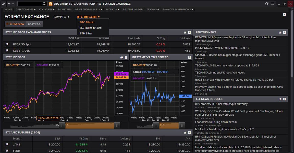 Thomson Reuters Adds Bitcoin Cash to Eikon Platform