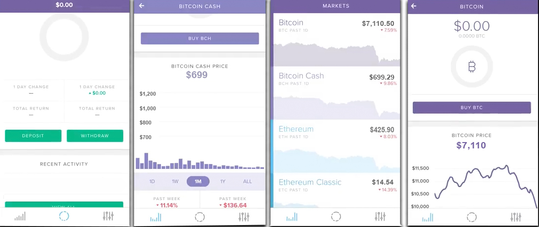 unlicensed money transactions cryptocurrency