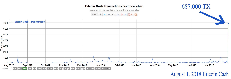 cel mai bun pool bitcoin Robotul tranzacționează pe un cont demonstrativ?